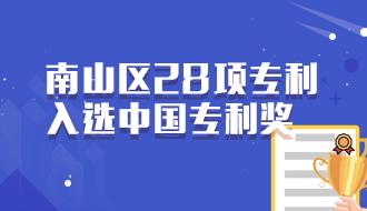 南山区28项专利入选中国专利奖